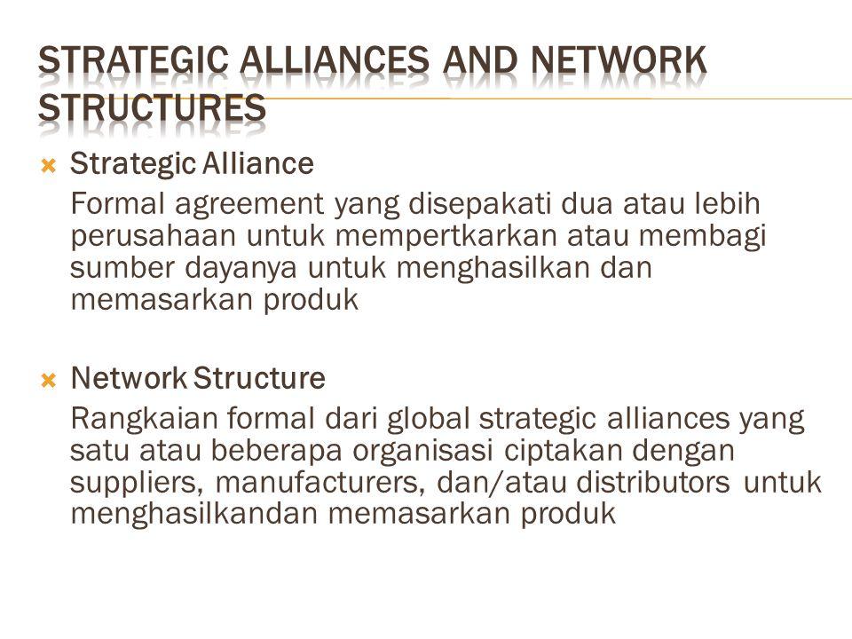  Strategic Alliance Formal agreement yang disepakati dua atau lebih perusahaan untuk mempertkarkan atau membagi sumber dayanya untuk menghasilkan dan memasarkan produk  Network Structure Rangkaian formal dari global strategic alliances yang satu atau beberapa organisasi ciptakan dengan suppliers, manufacturers, dan/atau distributors untuk menghasilkandan memasarkan produk