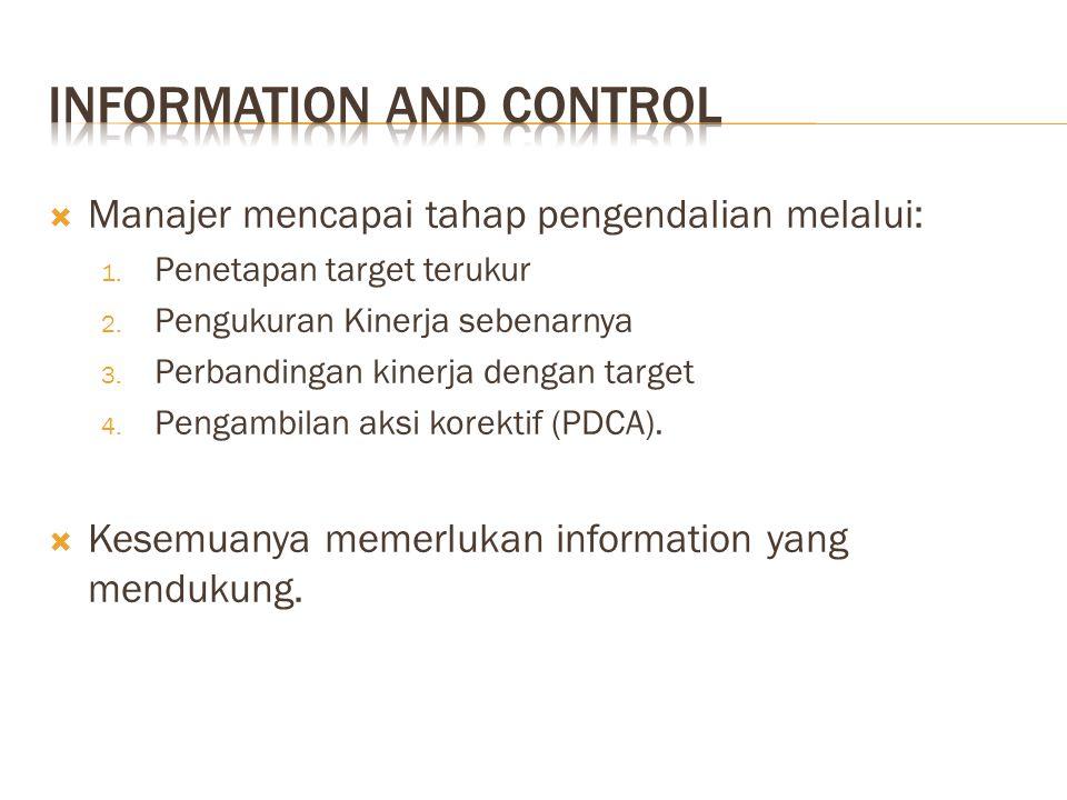  Manajer mencapai tahap pengendalian melalui: 1. Penetapan target terukur 2.