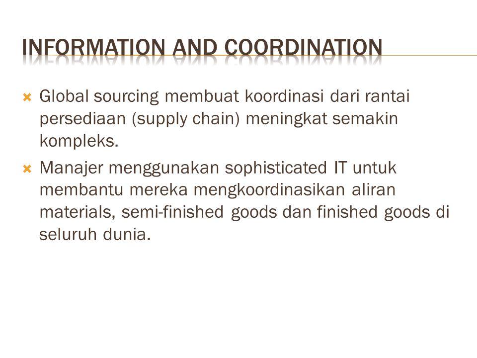  Global sourcing membuat koordinasi dari rantai persediaan (supply chain) meningkat semakin kompleks.