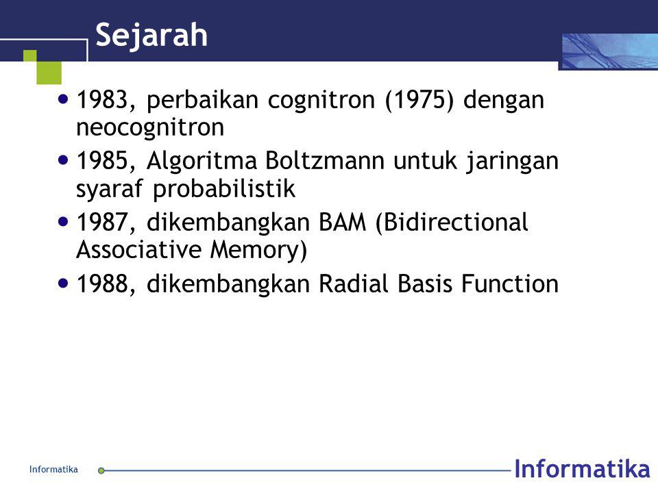 Informatika Sejarah 1983, perbaikan cognitron (1975) dengan neocognitron 1985, Algoritma Boltzmann untuk jaringan syaraf probabilistik 1987, dikembang
