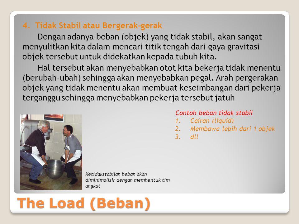 The Load (Beban) 4.
