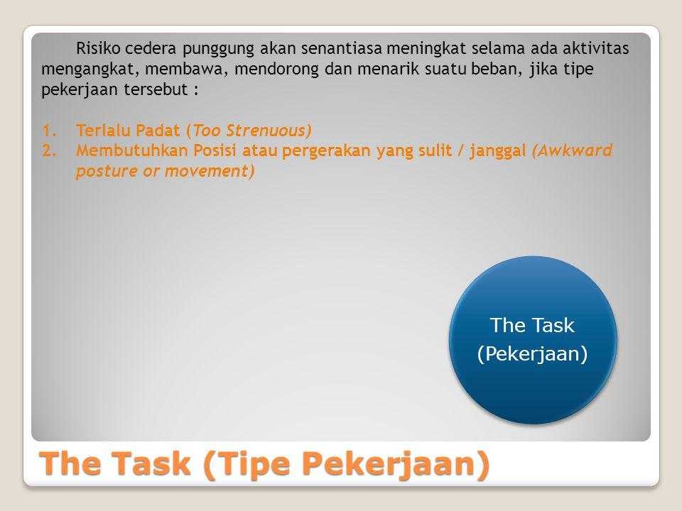 The Task (Tipe Pekerjaan) Risiko cedera punggung akan senantiasa meningkat selama ada aktivitas mengangkat, membawa, mendorong dan menarik suatu beban, jika tipe pekerjaan tersebut : 1.Terlalu Padat (Too Strenuous) 2.Membutuhkan Posisi atau pergerakan yang sulit / janggal (Awkward posture or movement) The Task (Pekerjaan)