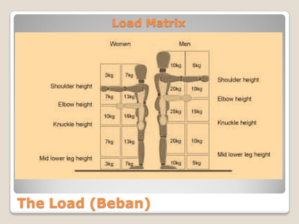 The Load (Beban) 2.