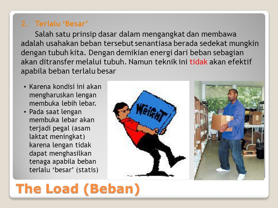 The Load (Beban) 3.