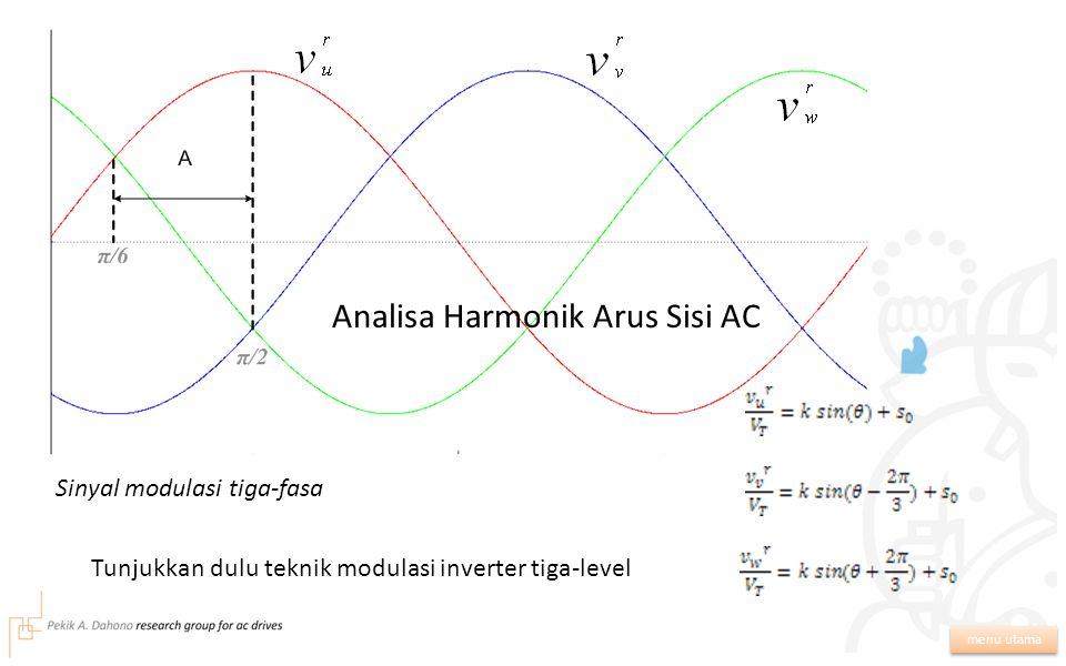 menu utama Sinyal modulasi tiga-fasa Analisa Harmonik Arus Sisi AC Tunjukkan dulu teknik modulasi inverter tiga-level