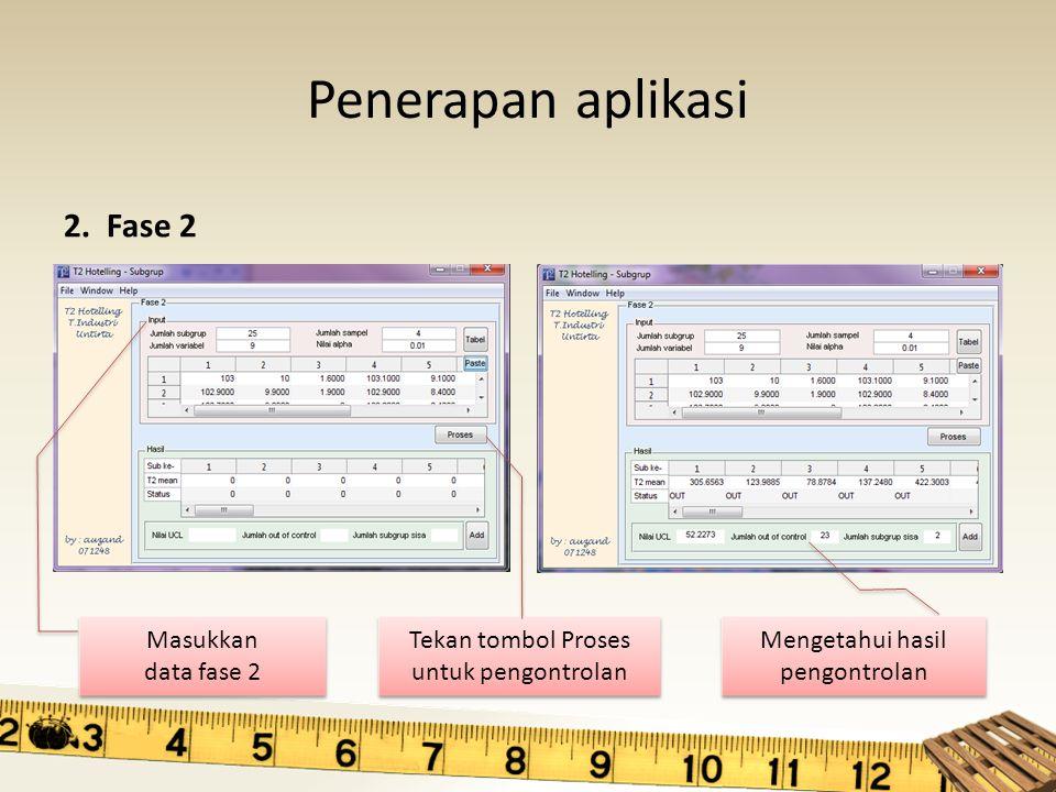 Penerapan aplikasi 2. Fase 2 Masukkan data fase 2 Masukkan data fase 2 Tekan tombol Proses untuk pengontrolan Mengetahui hasil pengontrolan