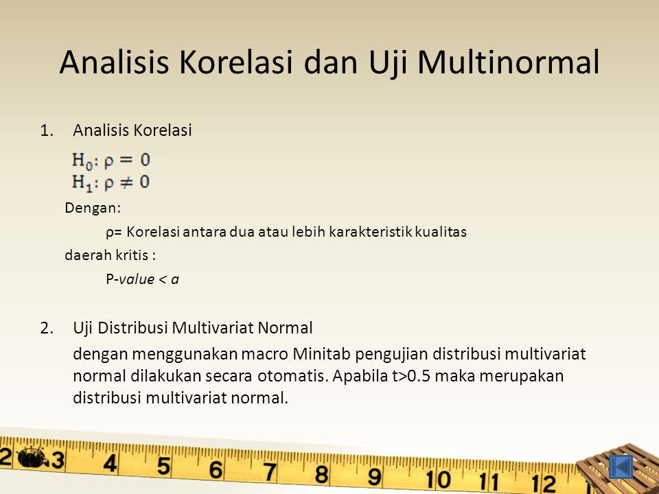 Analisis Korelasi dan Uji Multinormal 1.Analisis Korelasi Dengan: ρ= Korelasi antara dua atau lebih karakteristik kualitas daerah kritis : P-value < a