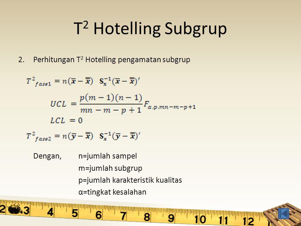 T 2 Hotelling Subgrup 2.Perhitungan T 2 Hotelling pengamatan subgrup Dengan, n=jumlah sampel m=jumlah subgrup p=jumlah karakteristik kualitas α=tingka