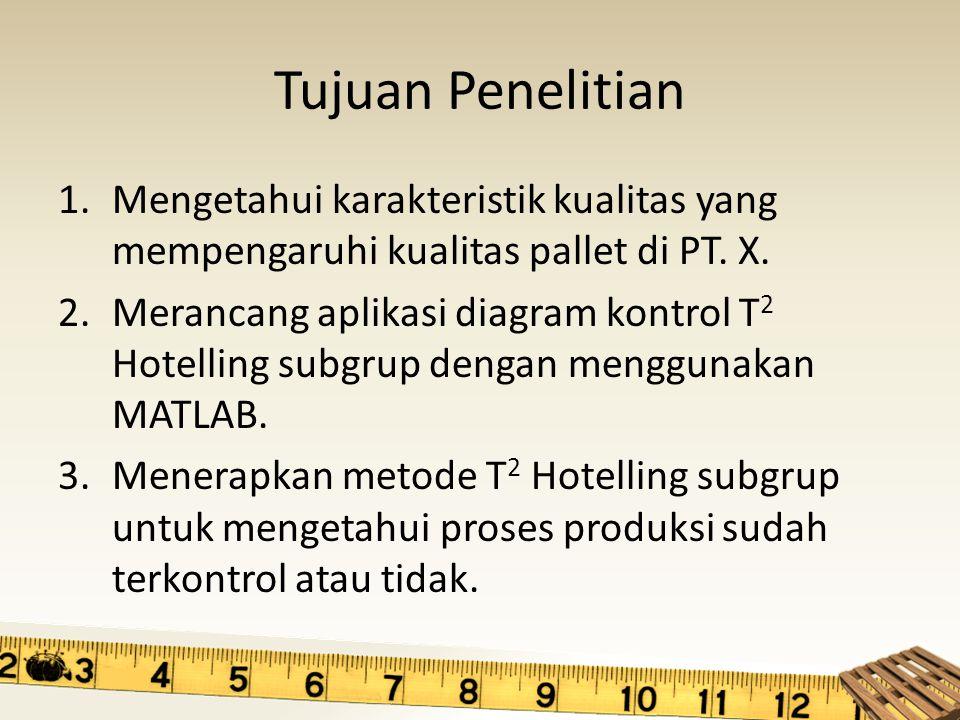 Tujuan Penelitian 1.Mengetahui karakteristik kualitas yang mempengaruhi kualitas pallet di PT. X. 2.Merancang aplikasi diagram kontrol T 2 Hotelling s