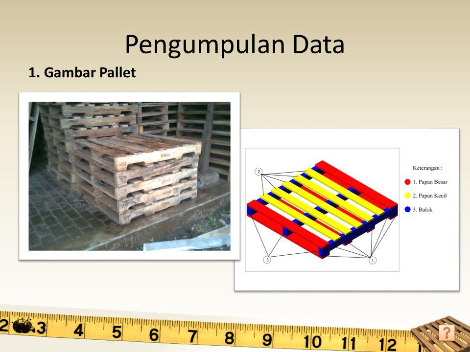Pengumpulan Data 1. Gambar Pallet