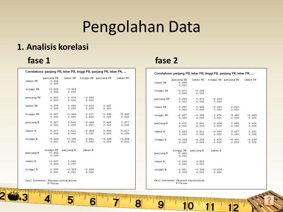 Hasil Perhitungan Fase 2 dan report Fase 2 – Jumlah subgrup = 25 – Nilai UCL = 52.227 – Jumlah out = 23 Report FaseIterasiJumlah subgrupSubgrup out of control Jumlah subgroup out of control 1 125 3, 4, 5, 6, 7, 8, 10, 11, 14, 15, 17, 18, 20, 22, 23, 24, 25 17 2871 37-0 2-25 1, 2, 3, 4, 5, 8, 9, 10, 11, 12, 13, 14, 15, 16, 17, 18, 19, 20, 21, 22, 23, 24, 25 23