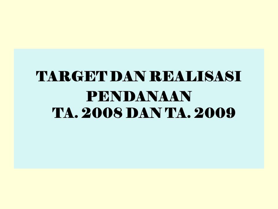 TARGET DAN REALISASI PENDANAAN TA. 2008 DAN TA. 2009