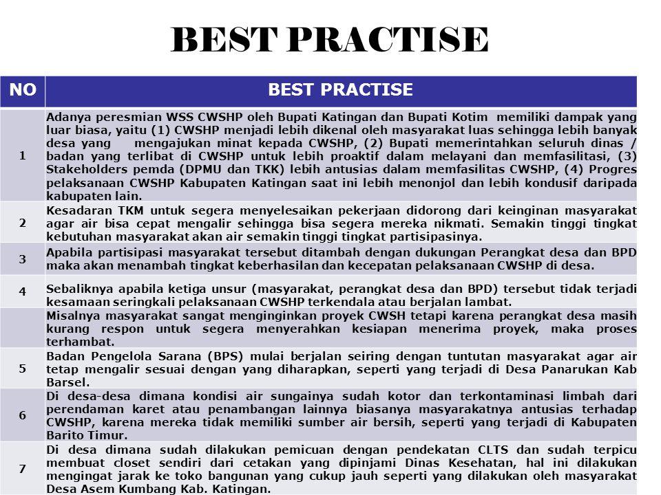 BEST PRACTISE NOBEST PRACTISE 1 Adanya peresmian WSS CWSHP oleh Bupati Katingan dan Bupati Kotim memiliki dampak yang luar biasa, yaitu (1) CWSHP menjadi lebih dikenal oleh masyarakat luas sehingga lebih banyak desa yang mengajukan minat kepada CWSHP, (2) Bupati memerintahkan seluruh dinas / badan yang terlibat di CWSHP untuk lebih proaktif dalam melayani dan memfasilitasi, (3) Stakeholders pemda (DPMU dan TKK) lebih antusias dalam memfasilitas CWSHP, (4) Progres pelaksanaan CWSHP Kabupaten Katingan saat ini lebih menonjol dan lebih kondusif daripada kabupaten lain.