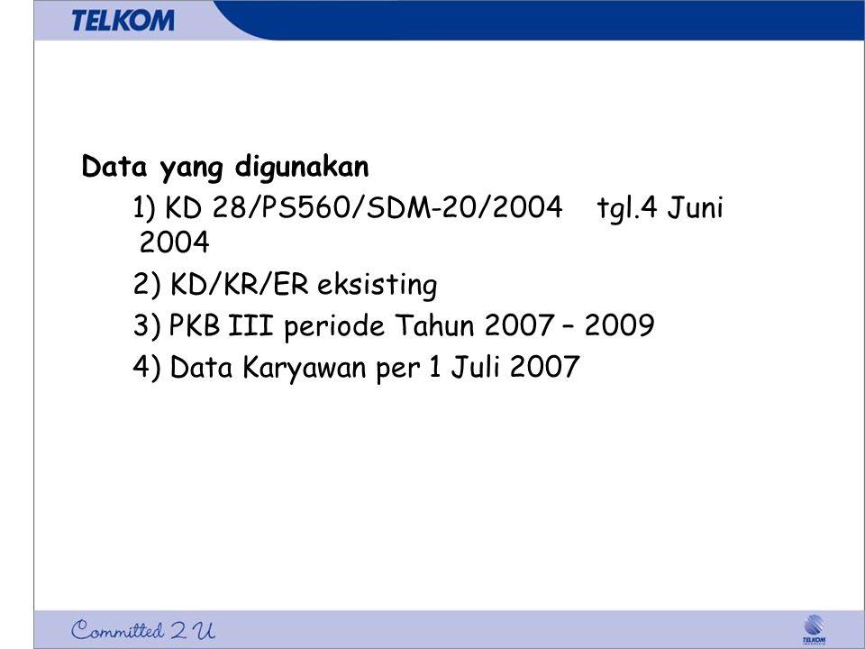 Data yang digunakan 1) KD 28/PS560/SDM-20/2004 tgl.4 Juni 2004 2) KD/KR/ER eksisting 3) PKB III periode Tahun 2007 – 2009 4) Data Karyawan per 1 Juli