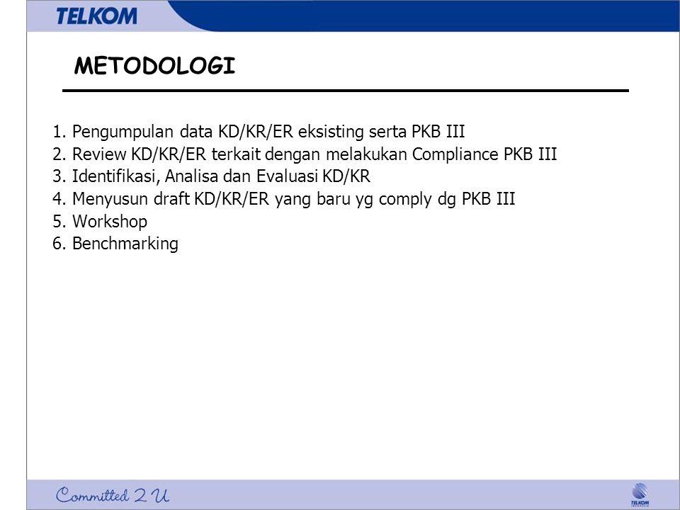 1. Pengumpulan data KD/KR/ER eksisting serta PKB III 2. Review KD/KR/ER terkait dengan melakukan Compliance PKB III 3. Identifikasi, Analisa dan Evalu