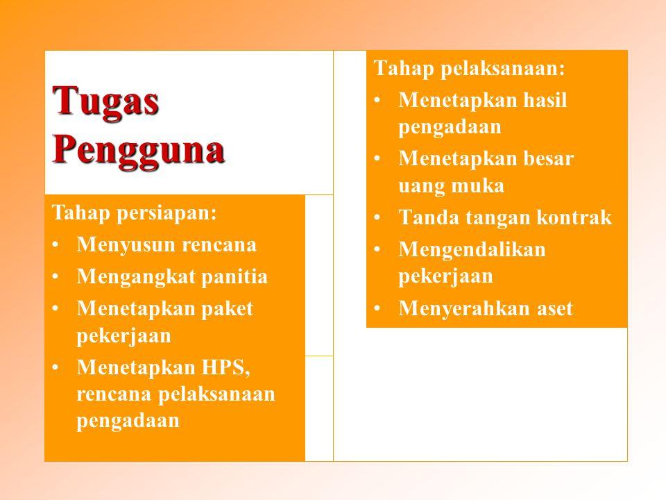 Created by IkakGP Tim yang diangkat pengguna untuk memilih penyedia Wajib untuk pengadaan > Rp.