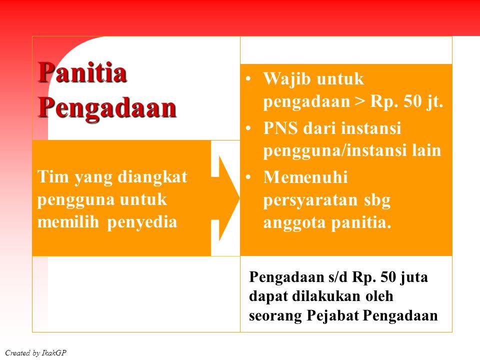 9 Tugas, wewenang dan tanggung jawab Panitia/Pejabat Pengadaan 1.