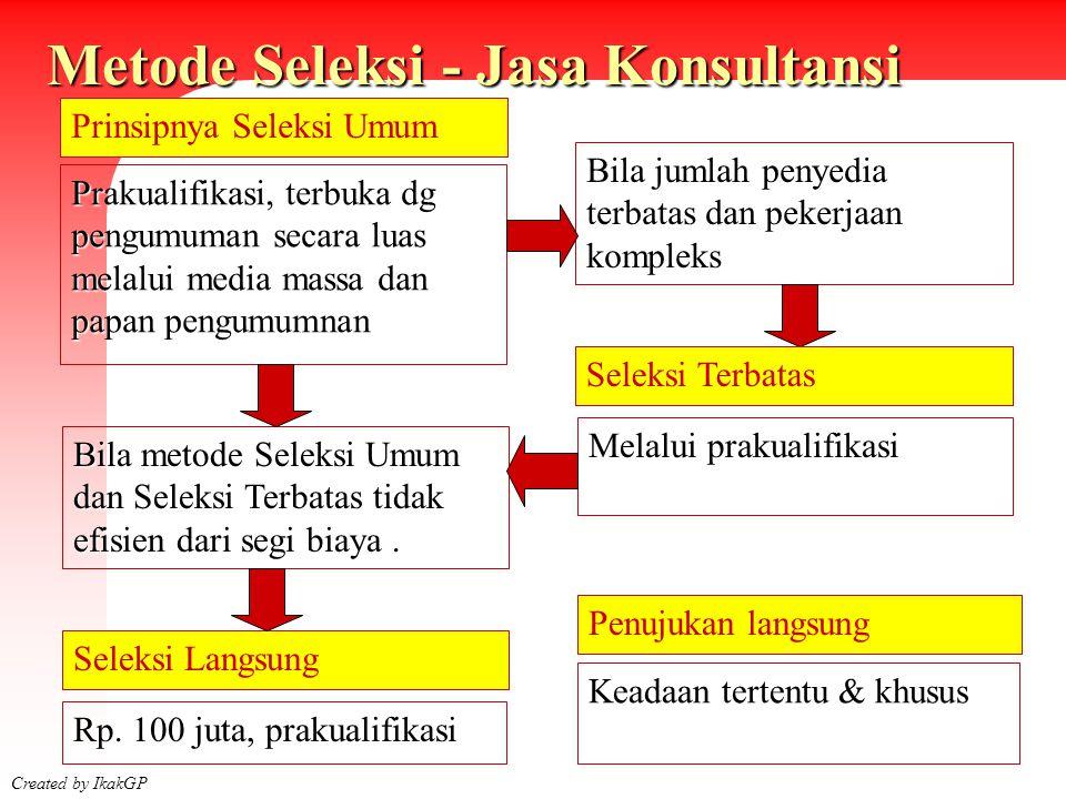 Metode penyampaian dokumen penawaran Barang/jasa pemborongan/jasa lainnyaBarang/jasa pemborongan/jasa lainnya 1.