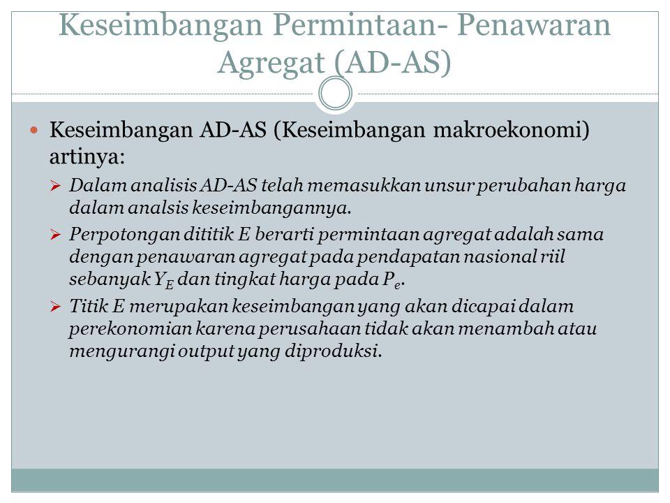 Keseimbangan Permintaan- Penawaran Agregat (AD-AS) Keseimbangan AD-AS (Keseimbangan makroekonomi) artinya:  Dalam analisis AD-AS telah memasukkan uns