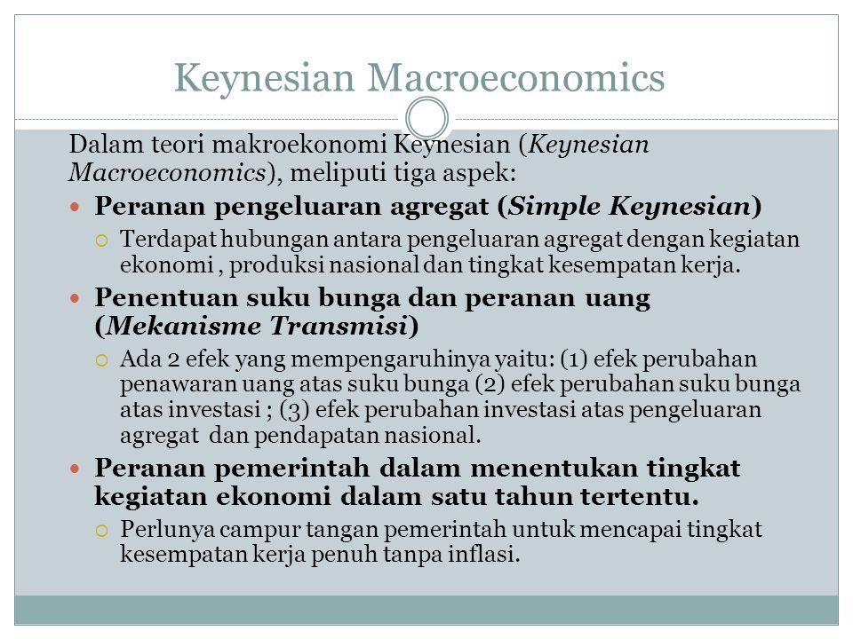 Keynesian Macroeconomics Dalam teori makroekonomi Keynesian (Keynesian Macroeconomics), meliputi tiga aspek: Peranan pengeluaran agregat (Simple Keyne