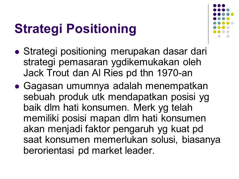 Strategi Positioning Strategi positioning merupakan dasar dari strategi pemasaran ygdikemukakan oleh Jack Trout dan Al Ries pd thn 1970-an Gagasan umu
