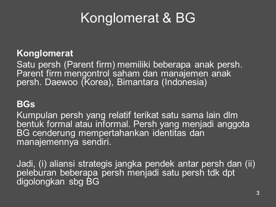 3 Konglomerat & BG Konglomerat Satu persh (Parent firm) memiliki beberapa anak persh. Parent firm mengontrol saham dan manajemen anak persh. Daewoo (K