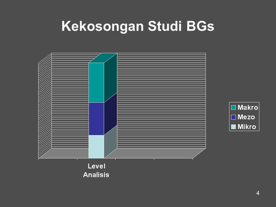 4 Kekosongan Studi BGs