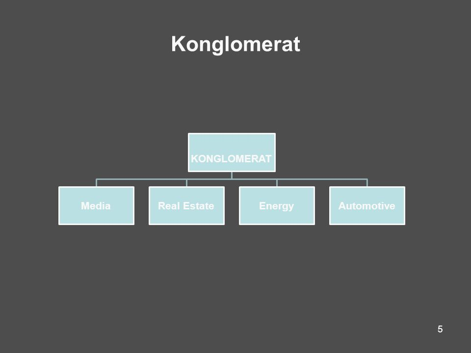 5 Konglomerat KONGLOMERAT MediaReal EstateEnergyAutomotive