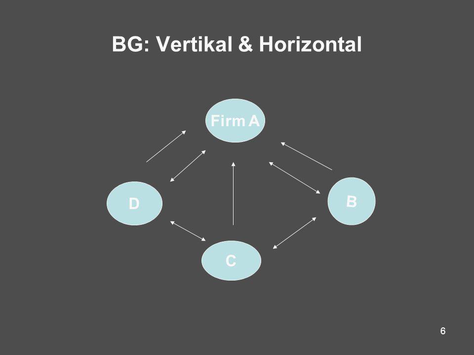 6 BG: Vertikal & Horizontal B Firm A D C