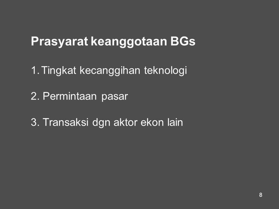 8 Prasyarat keanggotaan BGs 1.Tingkat kecanggihan teknologi 2. Permintaan pasar 3. Transaksi dgn aktor ekon lain
