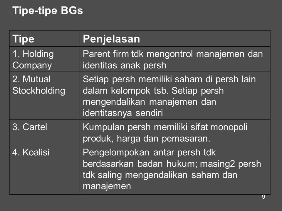 9 Tipe-tipe BGs TipePenjelasan 1. Holding Company Parent firm tdk mengontrol manajemen dan identitas anak persh 2. Mutual Stockholding Setiap persh me