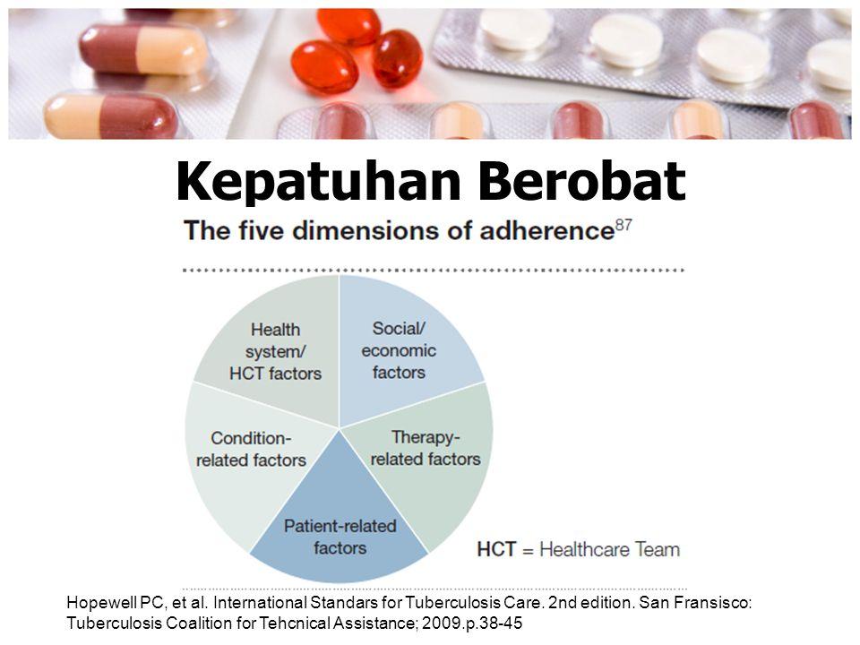Kepatuhan Berobat Hopewell PC, et al. International Standars for Tuberculosis Care. 2nd edition. San Fransisco: Tuberculosis Coalition for Tehcnical A
