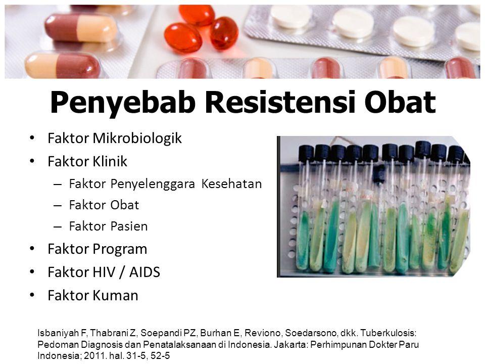 Penyebab Resistensi Obat Faktor Mikrobiologik Faktor Klinik – Faktor Penyelenggara Kesehatan – Faktor Obat – Faktor Pasien Faktor Program Faktor HIV /