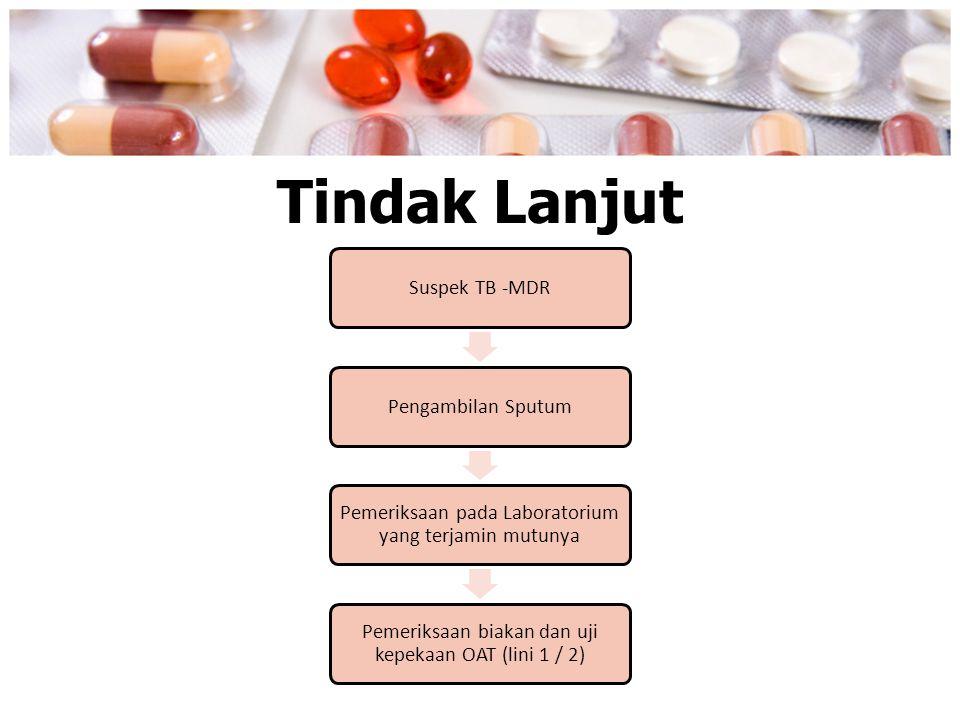 Tindak Lanjut Suspek TB -MDRPengambilan Sputum Pemeriksaan pada Laboratorium yang terjamin mutunya Pemeriksaan biakan dan uji kepekaan OAT (lini 1 / 2
