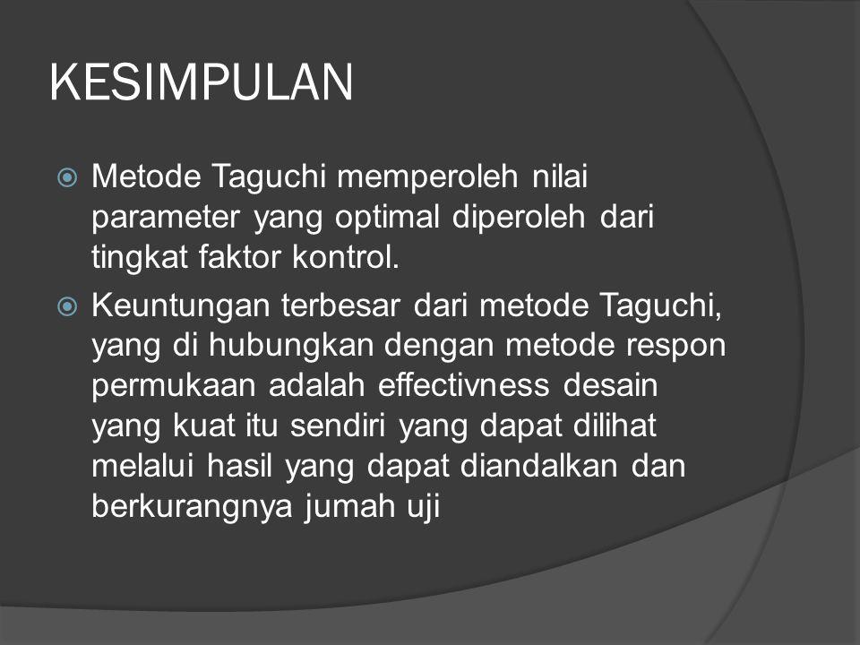 KESIMPULAN  Metode Taguchi memperoleh nilai parameter yang optimal diperoleh dari tingkat faktor kontrol.