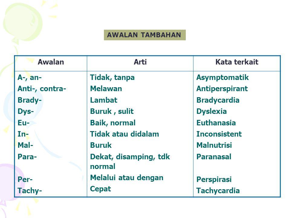 AwalanArtiKata terkait A-, an- Anti-, contra- Brady- Dys- Eu- In- Mal- Para- Per- Tachy- Tidak, tanpa Melawan Lambat Buruk, sulit Baik, normal Tidak atau didalam Buruk Dekat, disamping, tdk normal Melalui atau dengan Cepat Asymptomatik Antiperspirant Bradycardia Dyslexia Euthanasia Inconsistent Malnutrisi Paranasal Perspirasi Tachycardia AWALAN TAMBAHAN
