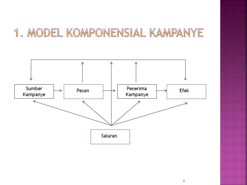  Menggunakan pendekatan transmisi (transmission approach) ketimbang interactions approach.
