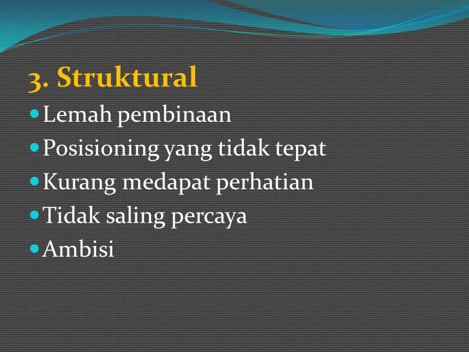 3. Struktural Lemah pembinaan Posisioning yang tidak tepat Kurang medapat perhatian Tidak saling percaya Ambisi