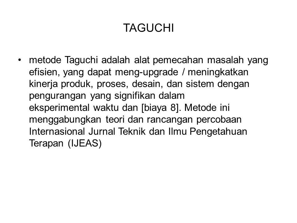TAGUCHI metode Taguchi adalah alat pemecahan masalah yang efisien, yang dapat meng-upgrade / meningkatkan kinerja produk, proses, desain, dan sistem dengan pengurangan yang signifikan dalam eksperimental waktu dan [biaya 8].