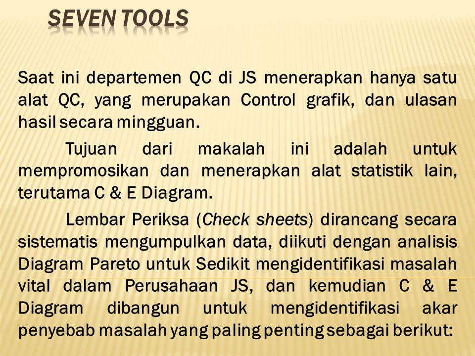 Saat ini departemen QC di JS menerapkan hanya satu alat QC, yang merupakan Control grafik, dan ulasan hasil secara mingguan. Tujuan dari makalah ini a