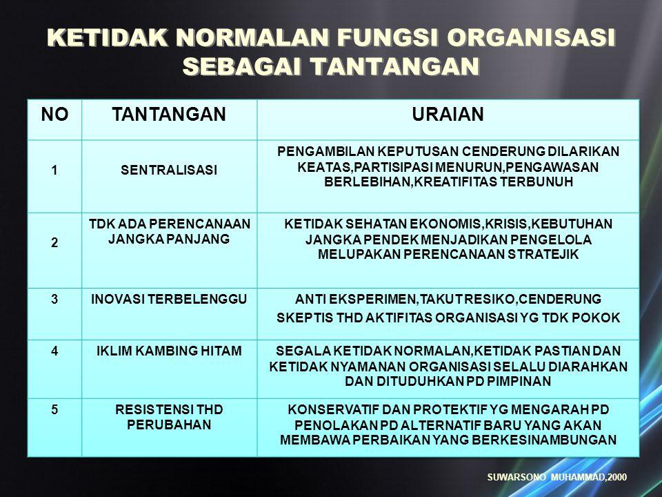 KETIDAK NORMALAN FUNGSI ORGANISASI SEBAGAI TANTANGAN SUWARSONO MUHAMMAD,2000