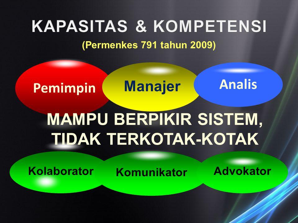 (Permenkes 791 tahun 2009) Pemimpin Kolaborator Manajer Analis Komunikator Advokator MAMPU BERPIKIR SISTEM, TIDAK TERKOTAK-KOTAK