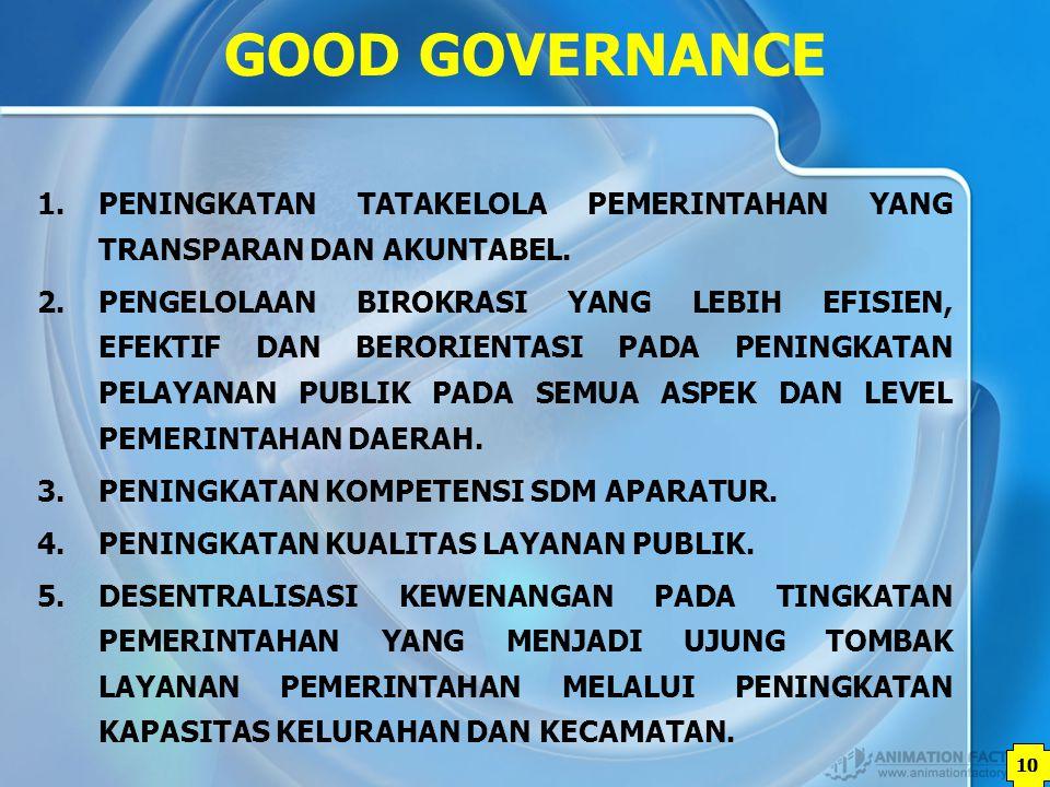 10 GOOD GOVERNANCE 1.PENINGKATAN TATAKELOLA PEMERINTAHAN YANG TRANSPARAN DAN AKUNTABEL. 2.PENGELOLAAN BIROKRASI YANG LEBIH EFISIEN, EFEKTIF DAN BERORI