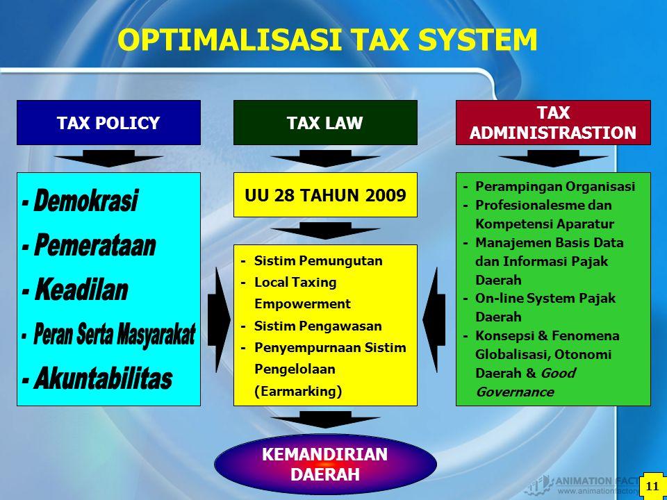 11 TAX POLICYTAX LAW TAX ADMINISTRASTION UU 28 TAHUN 2009 -Sistim Pemungutan -Local Taxing Empowerment -Sistim Pengawasan -Penyempurnaan Sistim Pengel