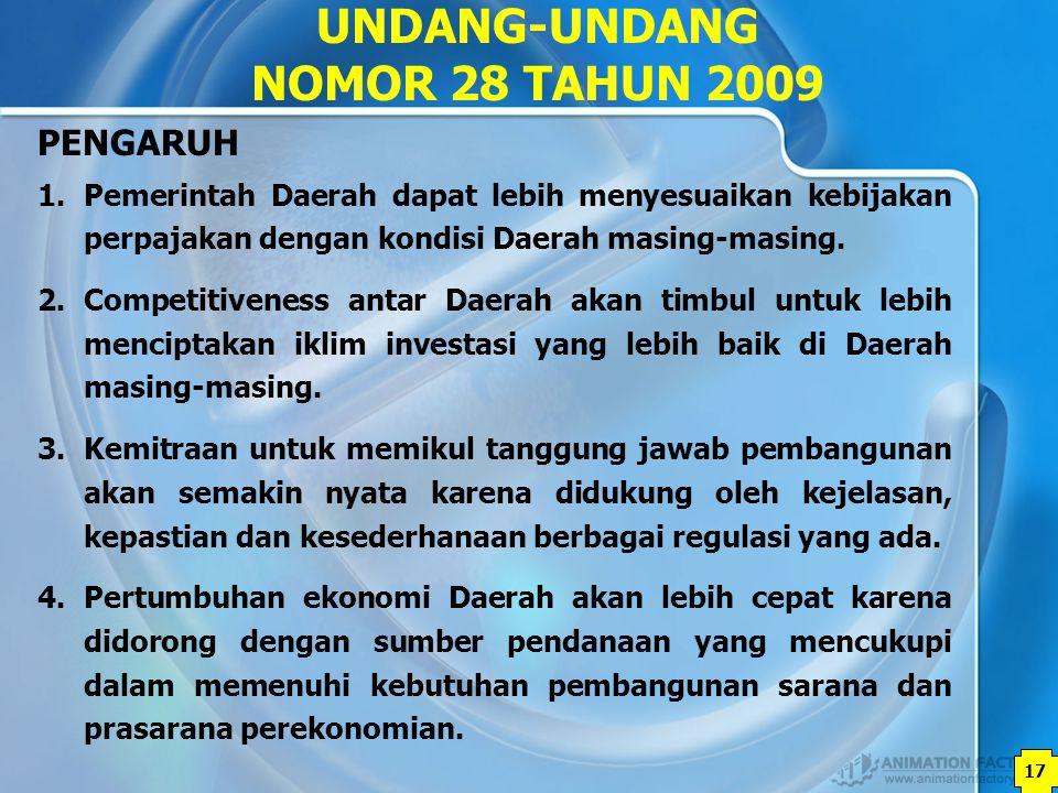 17 1.Pemerintah Daerah dapat lebih menyesuaikan kebijakan perpajakan dengan kondisi Daerah masing-masing. 2.Competitiveness antar Daerah akan timbul u