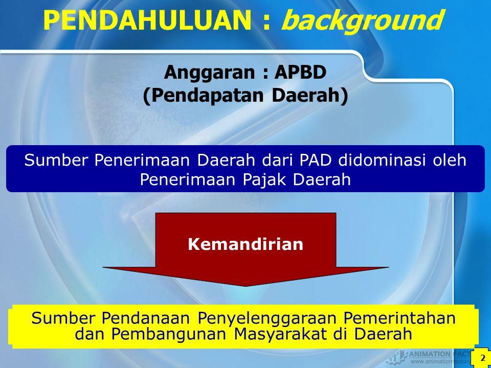 3 PENDAHULUAN : background Kecenderungan yang Kuat Bagi PEMDA untuk Meningkatkan Pendapatan Daerah Masing-masing, Khususnya Melalui PAD Kontribusi Pendapatan Asli Daerah (PAD) untuk Daerah Provinsi Secara Rata-rata Mencapai > 50% dari APBD Kontribusi Pajak Daerah Terhadap PAD pada Umumnya Relatif Besar Secara Rata-rata Mencapai > 70% Pendapatan Daerah (Pajak Daerah) di Seluruh Provinsi di Indonesia Masih Perlu Dioptimalkan Lagi