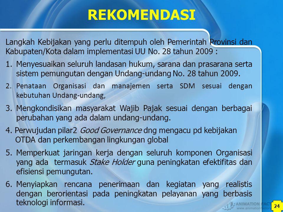 24 Langkah Kebijakan yang perlu ditempuh oleh Pemerintah Provinsi dan Kabupaten/Kota dalam implementasi UU No. 28 tahun 2009 : 1. Menyesuaikan seluruh