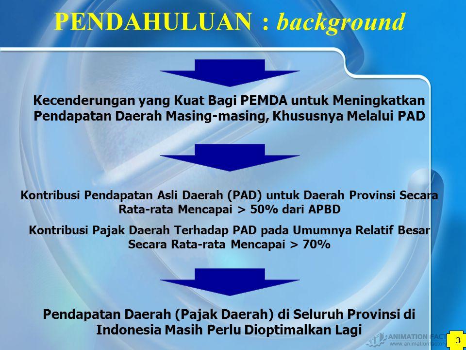 24 Langkah Kebijakan yang perlu ditempuh oleh Pemerintah Provinsi dan Kabupaten/Kota dalam implementasi UU No.
