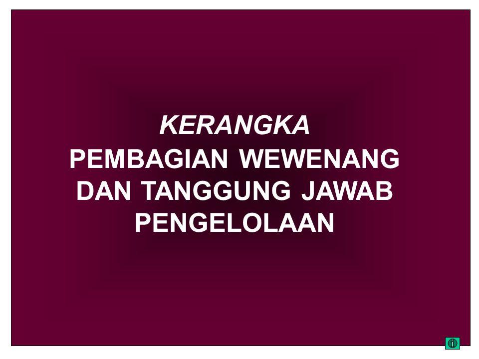 Terdiri atas 17,508 pulau Jumlah penduduk: 206 juta 65% tinggal di Jawa Pembagian Wil. Sungai di Indonesia Menurut: Permen PU No.39/ 1989 Sumatera Jaw