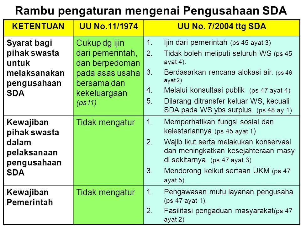 PENGUSAHAAN SUMBER DAYA AIR (3/3) 7.Kegiatan pengusahaan, tidak termasuk menguasai sumber airnya, tetapi hanya terbatas pada hak untuk menggunakan air